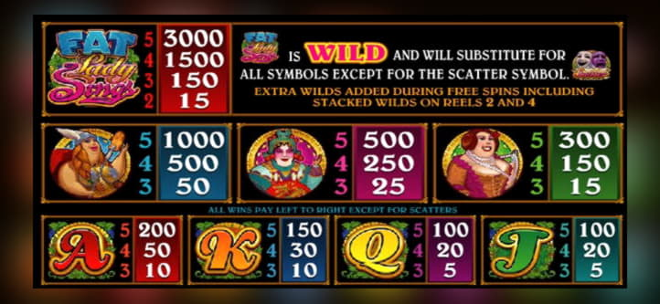 €3670 NO DEPOSIT BONUS CASINO at Leo Dubai Casino